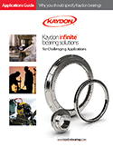 Bearing applications guide